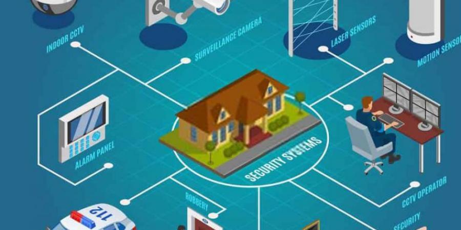 How do police find grow houses UK