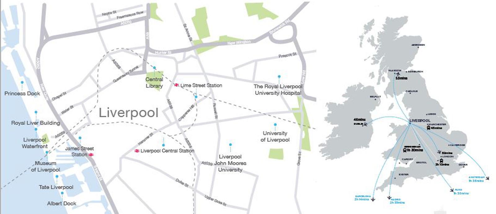 Future plans liverpool